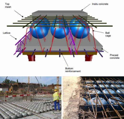 سقف کوبیاکس